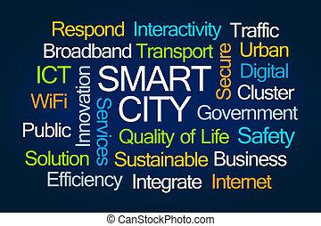 Smart City Word Cloud