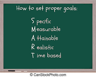 Smart Goal Setting - A blackboard with steps on how to set...