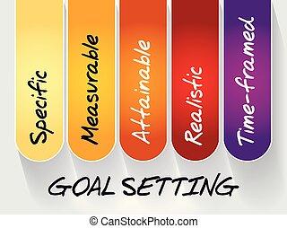Smart goal setting, business concept