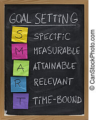 smart goal setting concept - SMART (Specific, Measurable, ...