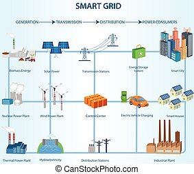 Smart Grid concept Industrial and smart grid devices in a ...
