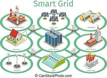 Smart grid vector diagram. Smart communication grid, smart...