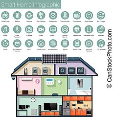 Smart home automation infographic, icons and text . Vector ...