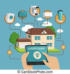 Smart Home Design Concept