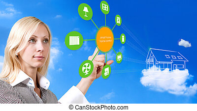 Smart Home Device - Home Control - smart house device ...