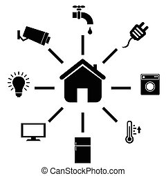 Smart home icons - Smart home and internet of things icon ...