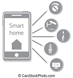 Smart home technology system with centralized control. ...