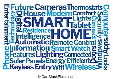 Smart Home Word Cloud
