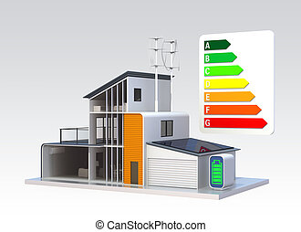 Smart houses with energy chart