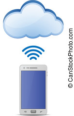 Smart phone and cloud network