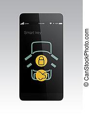 Smart phone app for unlock car - Smart phone app for lock...