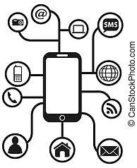smart phone concept background