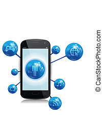 Smart Phone Internet Apps