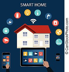 Smart home automation - Smart phone, Smartwatch and Internet...