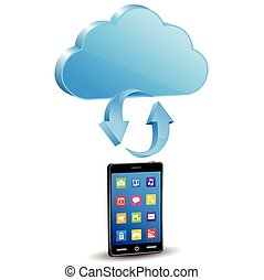 Smart phone synchronize with cloud