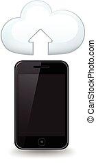 Smart Phone Upload Cloud