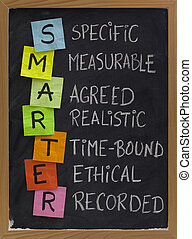 SMARTER (specific, measurable, agreed, realistic, time-bound, ethical, recorded) - acronym for goal setting approach, white chalk handwriting, colorful sticky notes on blackboard
