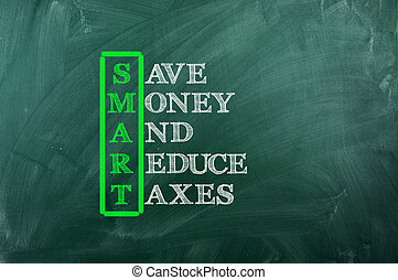 acronym of Smart and other relevant words on green chalkboard