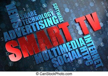Smart TV.  Wordcloud Concept.