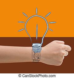 concept of idea