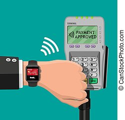 Smart watch contactless payments. Smartwatch on hand and POS...