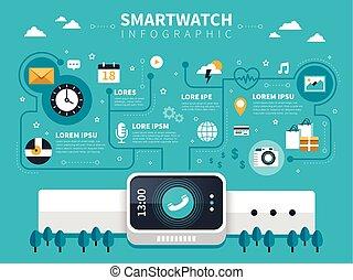 Smart watch flat design