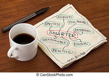 smarter goal setting - SMARTER acronym (specific,...