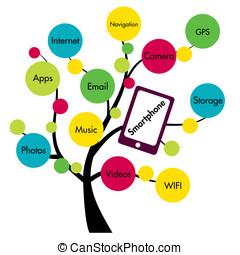 smartphone, カラフルである, イラスト, オプション