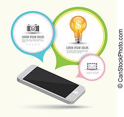 smartphone, スピーチ