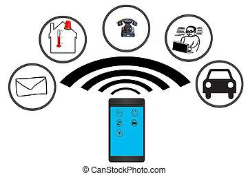 smartphone, -, 应用, -, 运载工具, -, smarthome