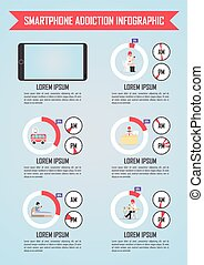 Smartphone and internet addiction infographics