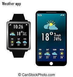 mobile apps design templates