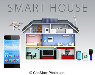 Smartphone app for house automation