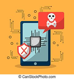 smartphone data problem virus attaked