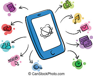 smartphone, funktionen
