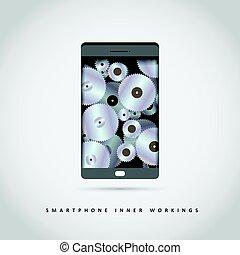 smartphone, innerer workings