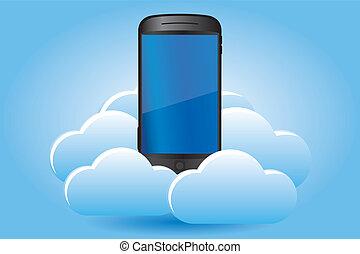 Smartphone On Cloud