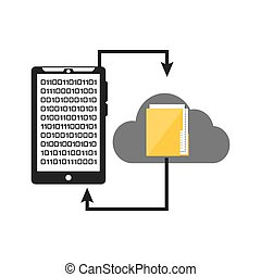 smartphone transfer cloud data folder