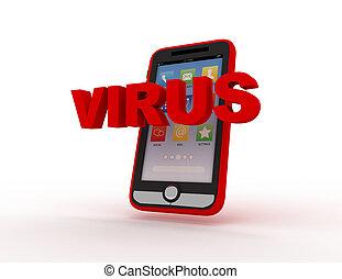 smartphone virus concept