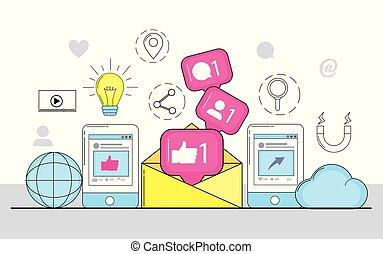 smartphone website and global social media
