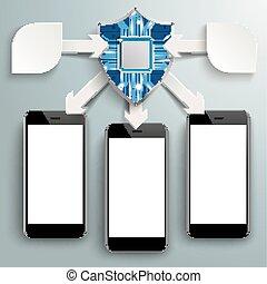 smartphones, scudo, protezione, frecce, 3, infographic, digitale, diagramma flusso