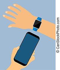 smartwatch, smartphone