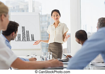 Smiling Asian businesswoman presenting bar chart to colleagues