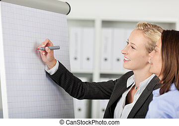 Smiling Businesswoman Writing On A Flipchart