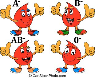 Smiling drop of blood with thumbs-up by blood groups