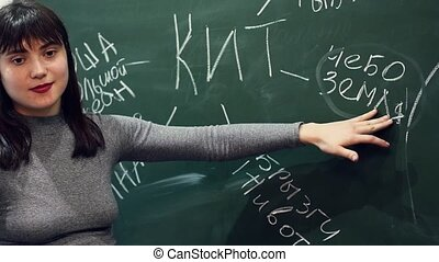smiling teacher explains the solution of the problem on the slate