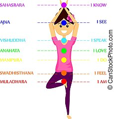 Smiling woman character in yoga pose with colorful  chakras vector illustration