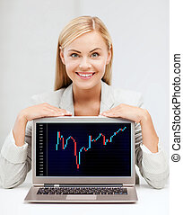 smiling woman with laptop and forex chart