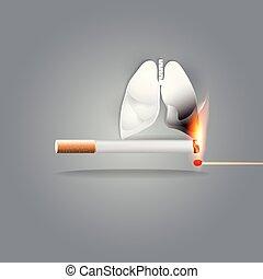 smoking burns your lung