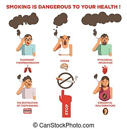 Smoking cigarette harm health risk impact vector people smoke flat icons